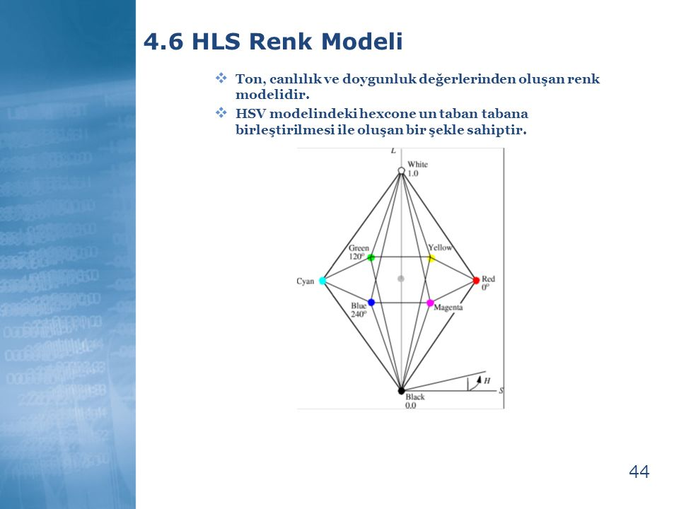 4.6 HLS Renk Modeli Ton, canlılık ve doygunluk değerlerinden oluşan renk modelidir.