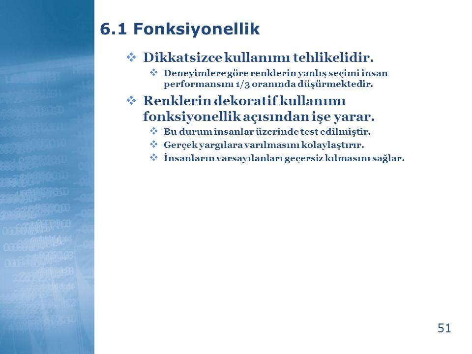 6.1 Fonksiyonellik Dikkatsizce kullanımı tehlikelidir.