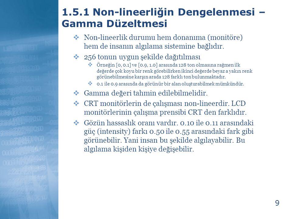 1.5.1 Non-lineerliğin Dengelenmesi – Gamma Düzeltmesi