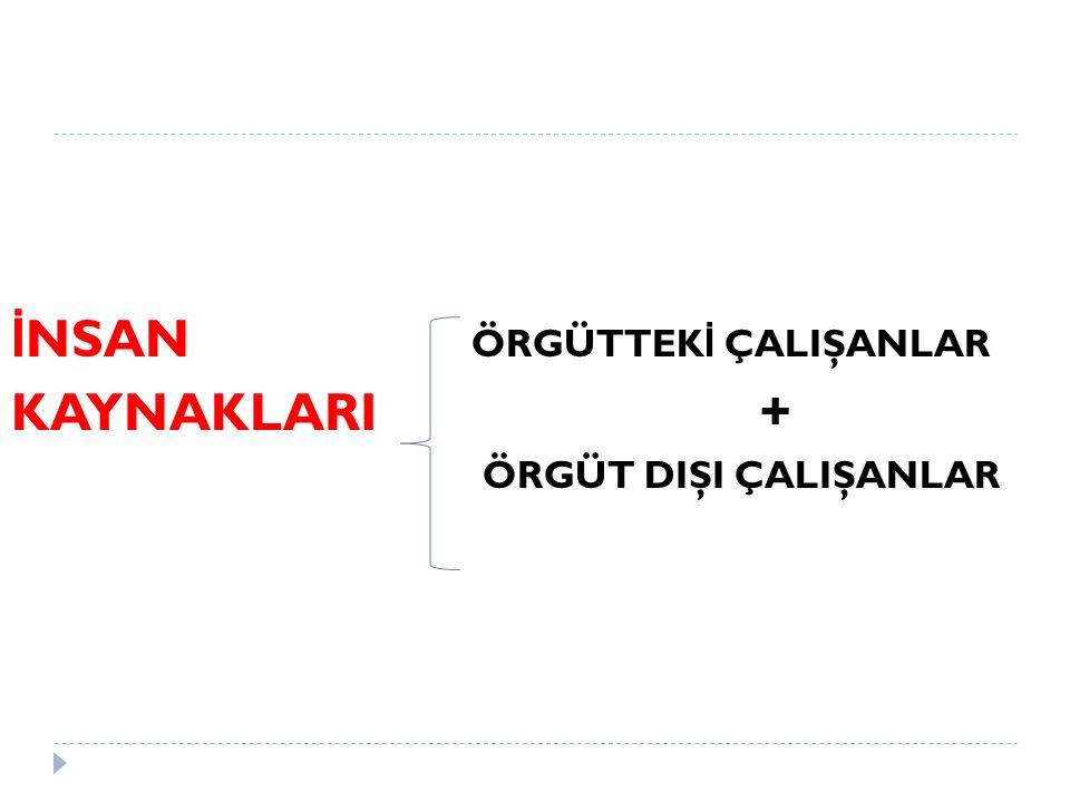 İNSAN ÖRGÜTTEKİ ÇALIŞANLAR KAYNAKLARI +