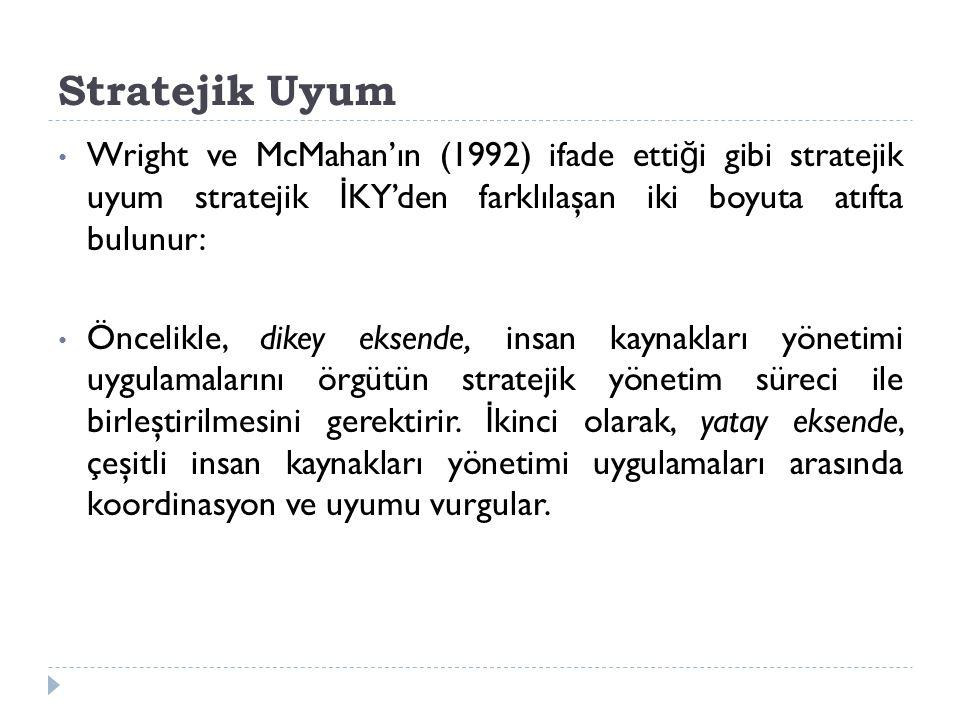 Stratejik Uyum Wright ve McMahan'ın (1992) ifade ettiği gibi stratejik uyum stratejik İKY'den farklılaşan iki boyuta atıfta bulunur: