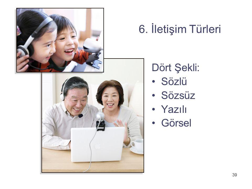 6. İletişim Türleri Dört Şekli: Sözlü Sözsüz Yazılı Görsel