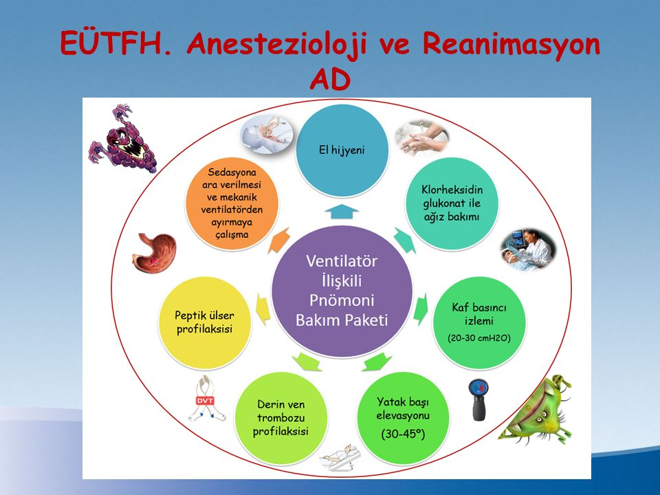 EÜTFH. Anestezioloji ve Reanimasyon AD