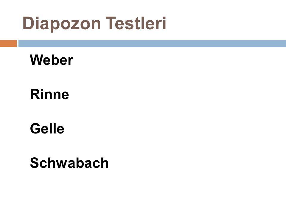 Diapozon Testleri Weber Rinne Gelle Schwabach