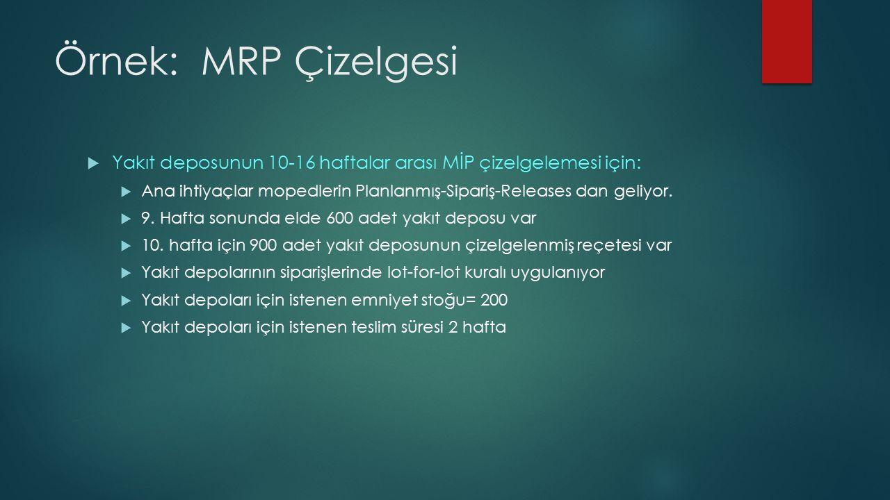 Örnek: MRP Çizelgesi Yakıt deposunun 10-16 haftalar arası MİP çizelgelemesi için: