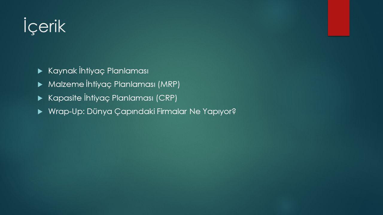 İçerik Kaynak İhtiyaç Planlaması Malzeme İhtiyaç Planlaması (MRP)