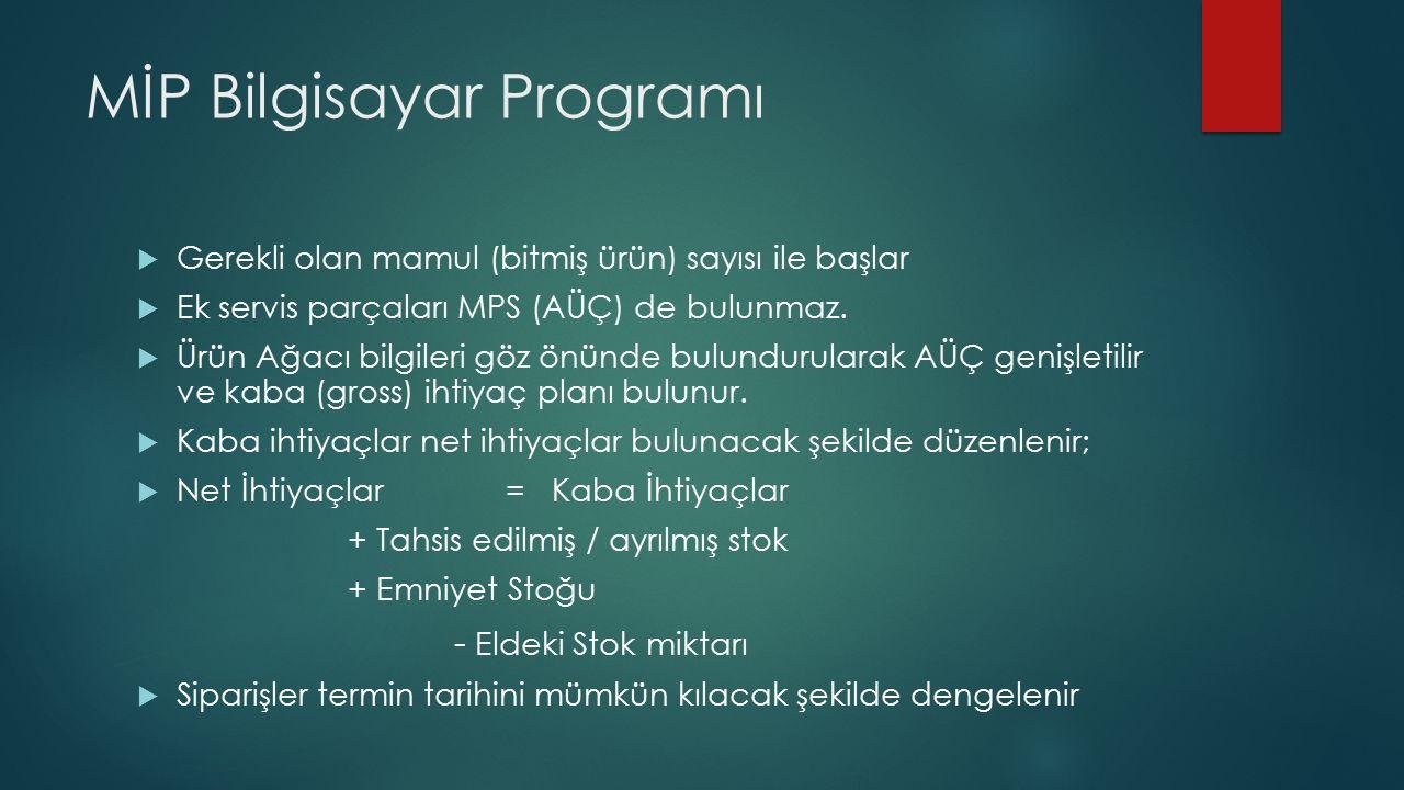 MİP Bilgisayar Programı
