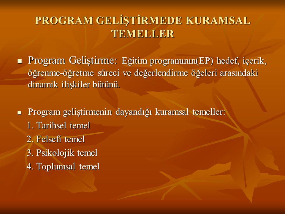 PROGRAM GELİŞTİRMEDE KURAMSAL TEMELLER