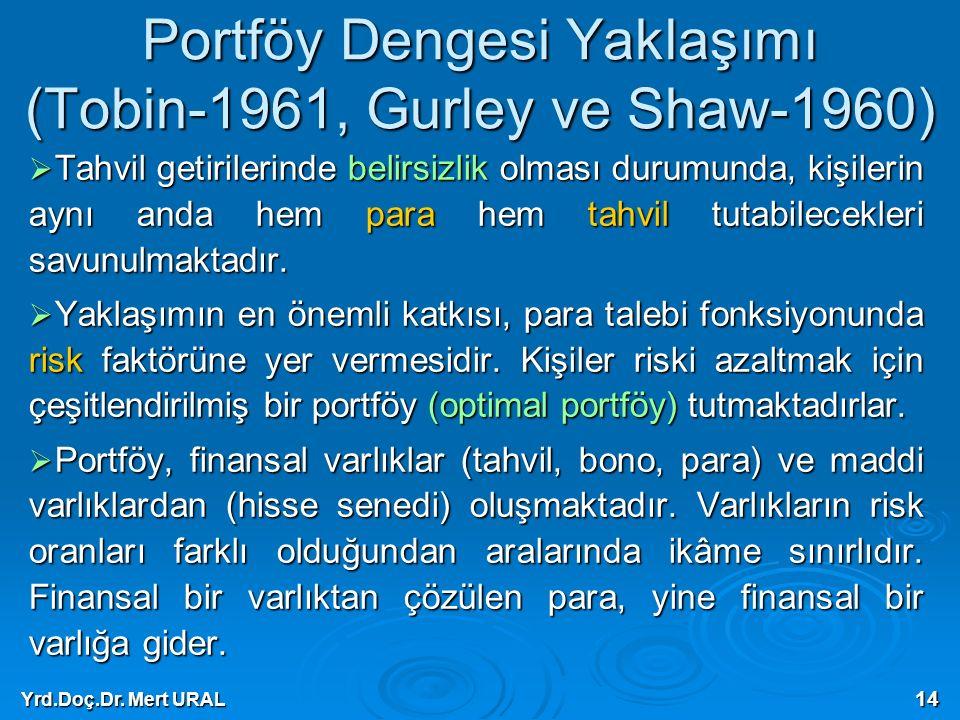 Portföy Dengesi Yaklaşımı (Tobin-1961, Gurley ve Shaw-1960)