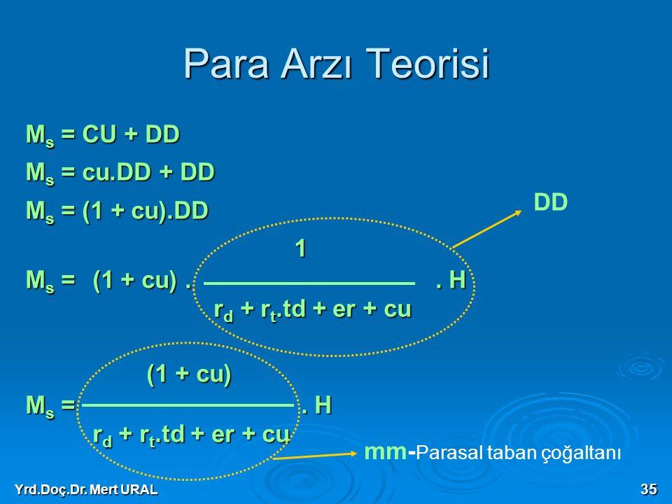Para Arzı Teorisi Ms = CU + DD Ms = cu.DD + DD Ms = (1 + cu).DD 1