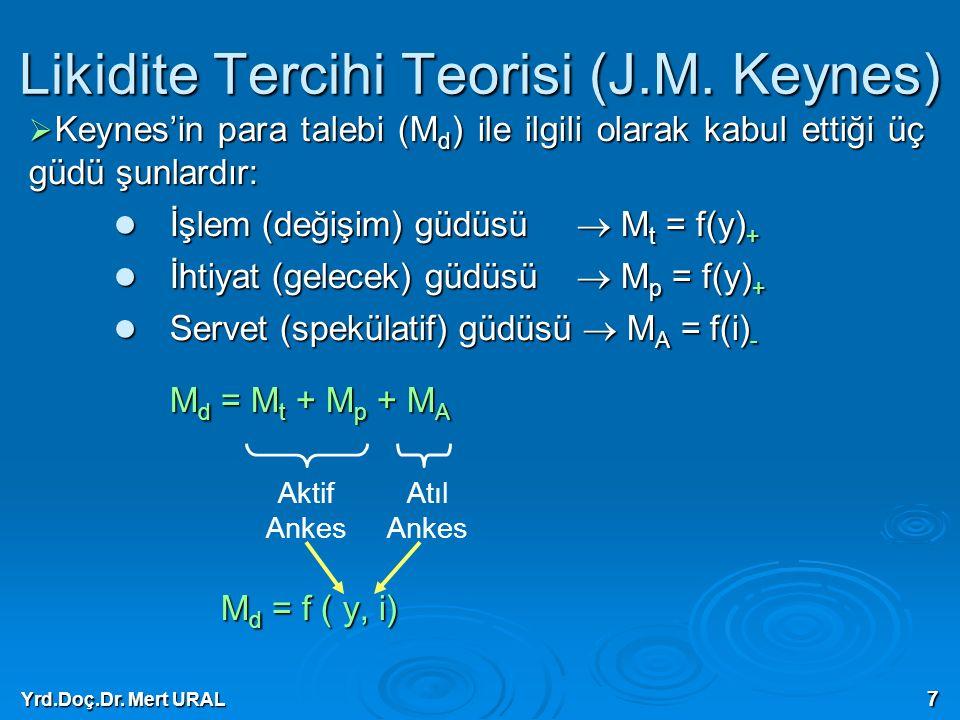 Likidite Tercihi Teorisi (J.M. Keynes)