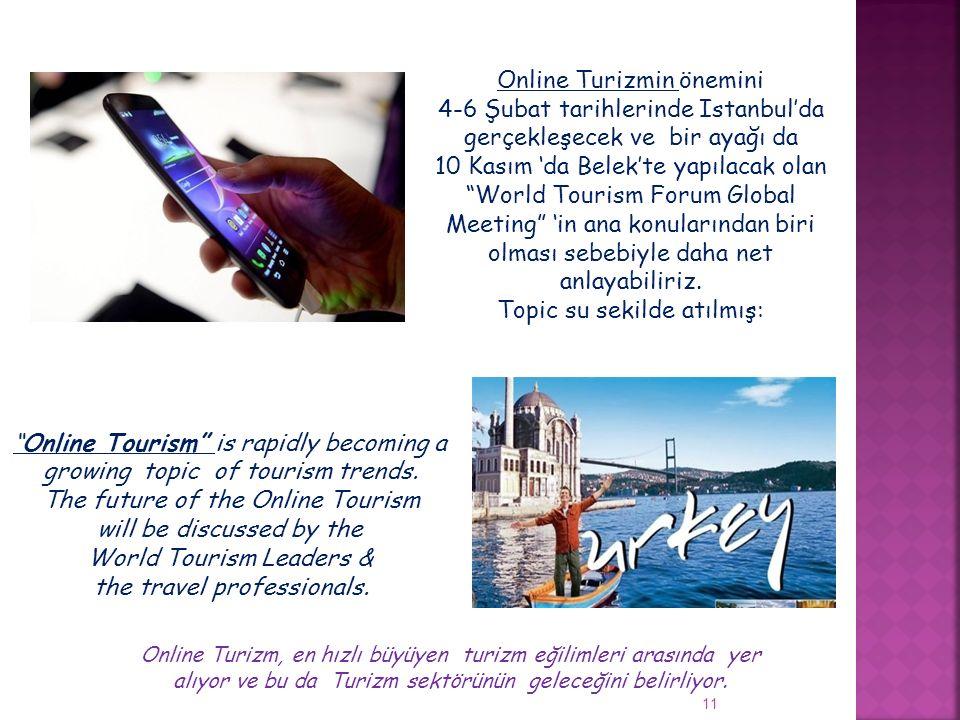 Online Turizmin önemini