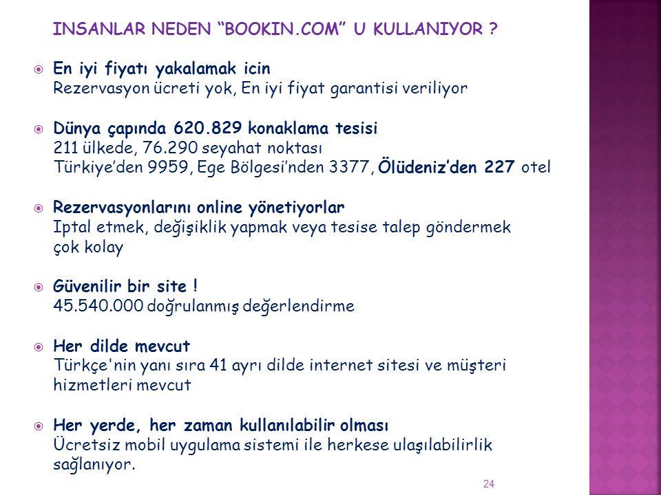INSANLAR NEDEN BOOKIN.COM U KULLANIYOR