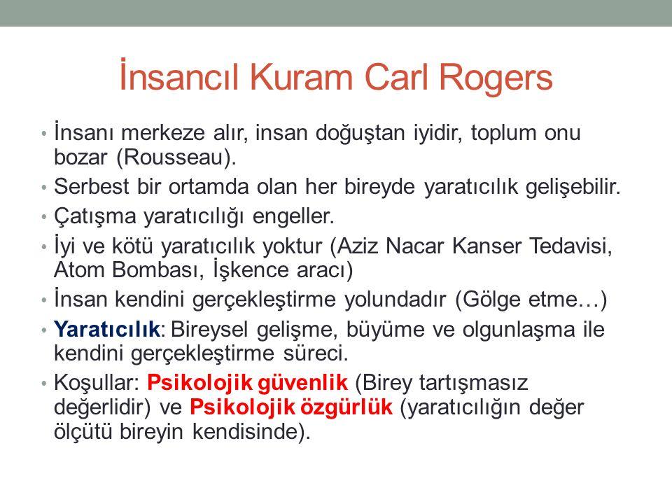 İnsancıl Kuram Carl Rogers