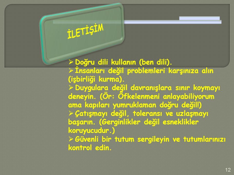 İLETİŞİM Doğru dili kullanın (ben dili).