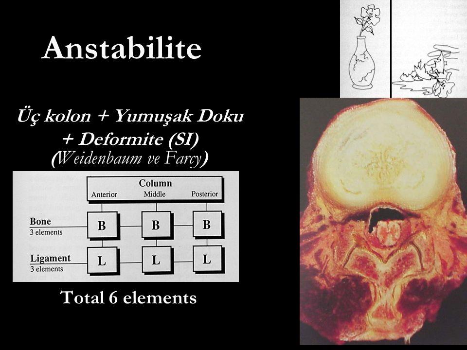 + Deformite (SI) (Weidenbaum ve Farcy)