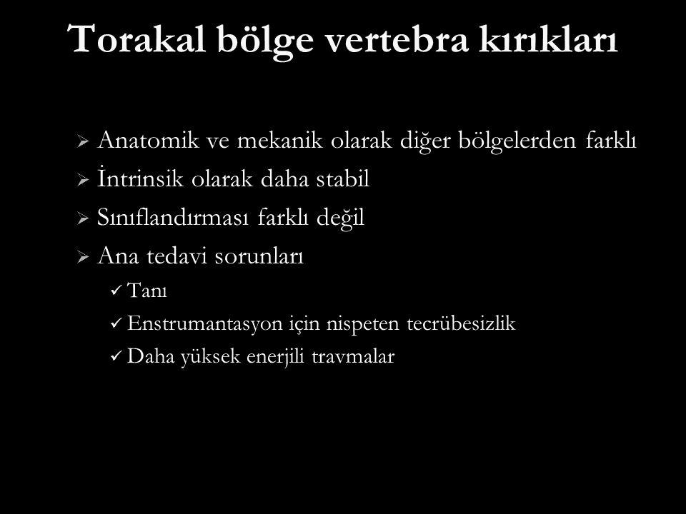 Torakal bölge vertebra kırıkları