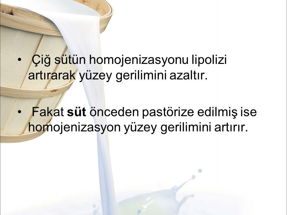 Çiğ sütün homojenizasyonu lipolizi artırarak yüzey gerilimini azaltır.