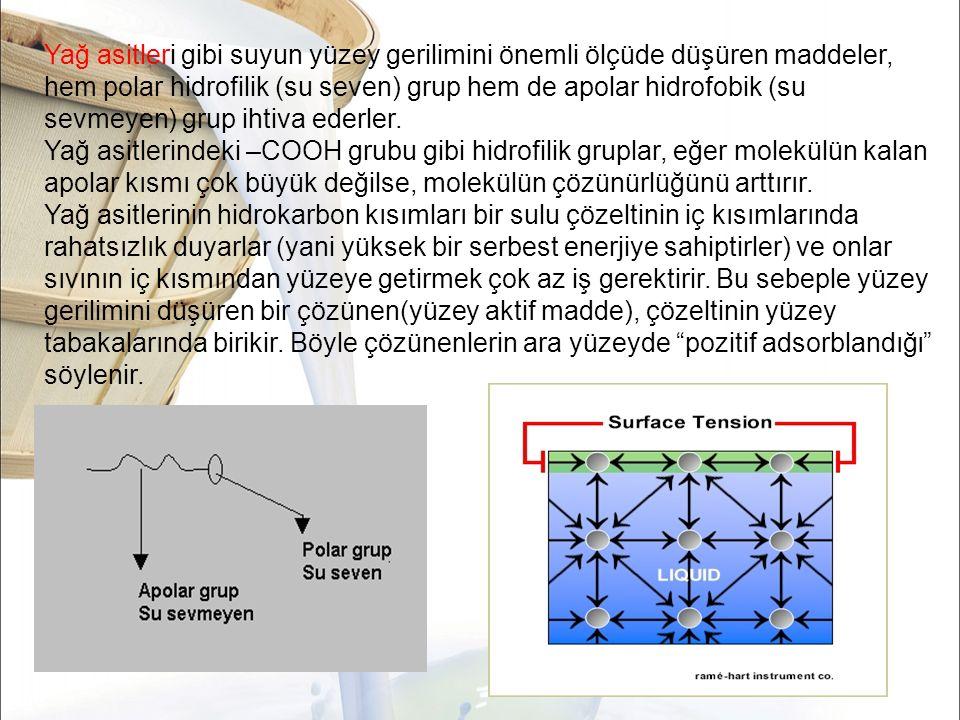 Yağ asitleri gibi suyun yüzey gerilimini önemli ölçüde düşüren maddeler, hem polar hidrofilik (su seven) grup hem de apolar hidrofobik (su sevmeyen) grup ihtiva ederler.