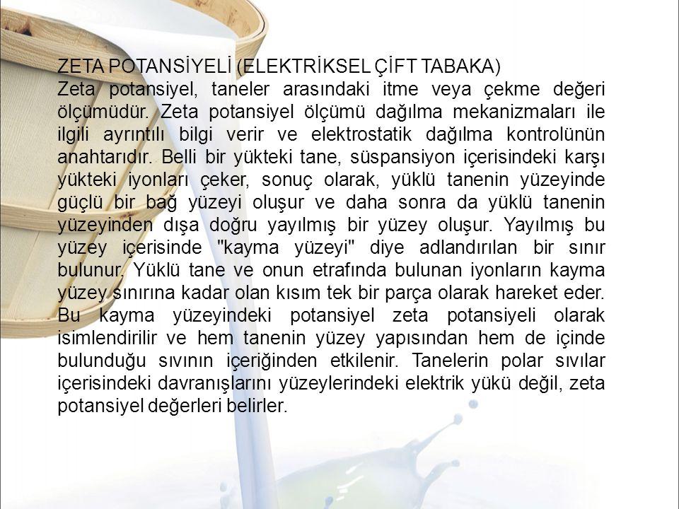 ZETA POTANSİYELİ (ELEKTRİKSEL ÇİFT TABAKA)