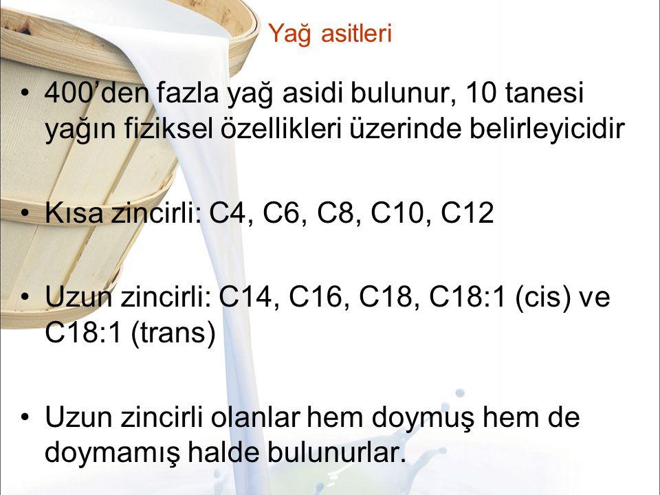 Uzun zincirli: C14, C16, C18, C18:1 (cis) ve C18:1 (trans)