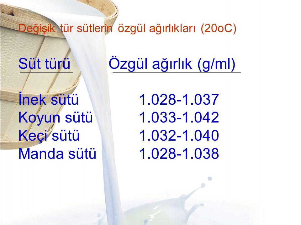 Değişik tür sütlerin özgül ağırlıkları (20oC)
