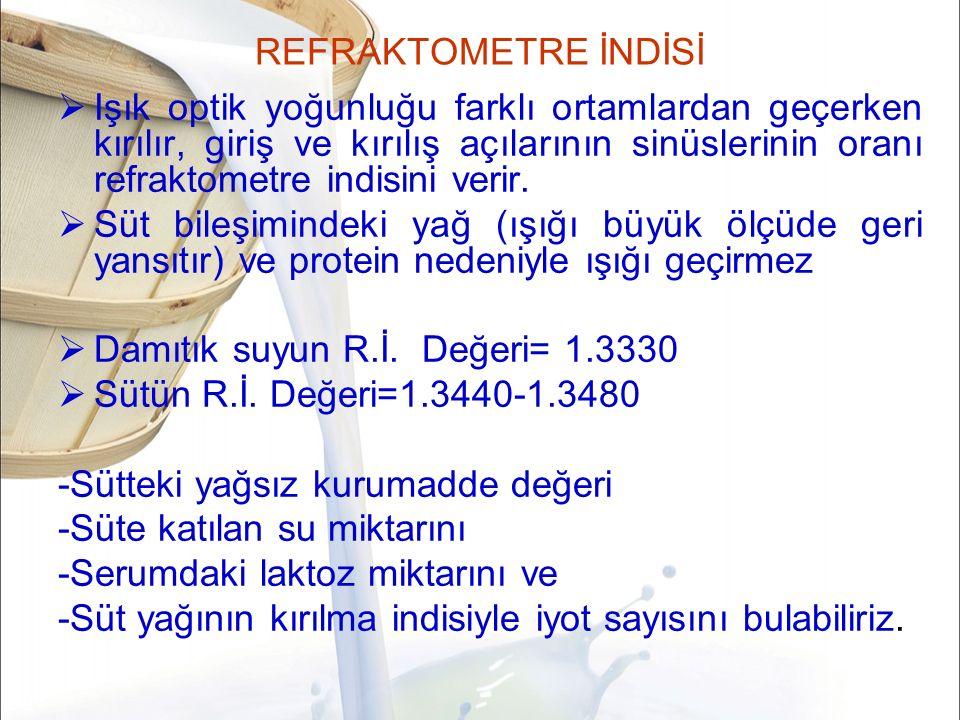 REFRAKTOMETRE İNDİSİ