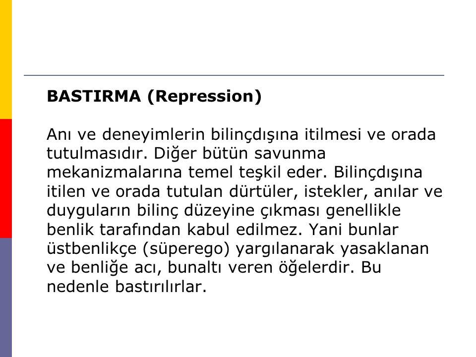 BASTIRMA (Repression) Anı ve deneyimlerin bilinçdışına itilmesi ve orada tutulmasıdır.