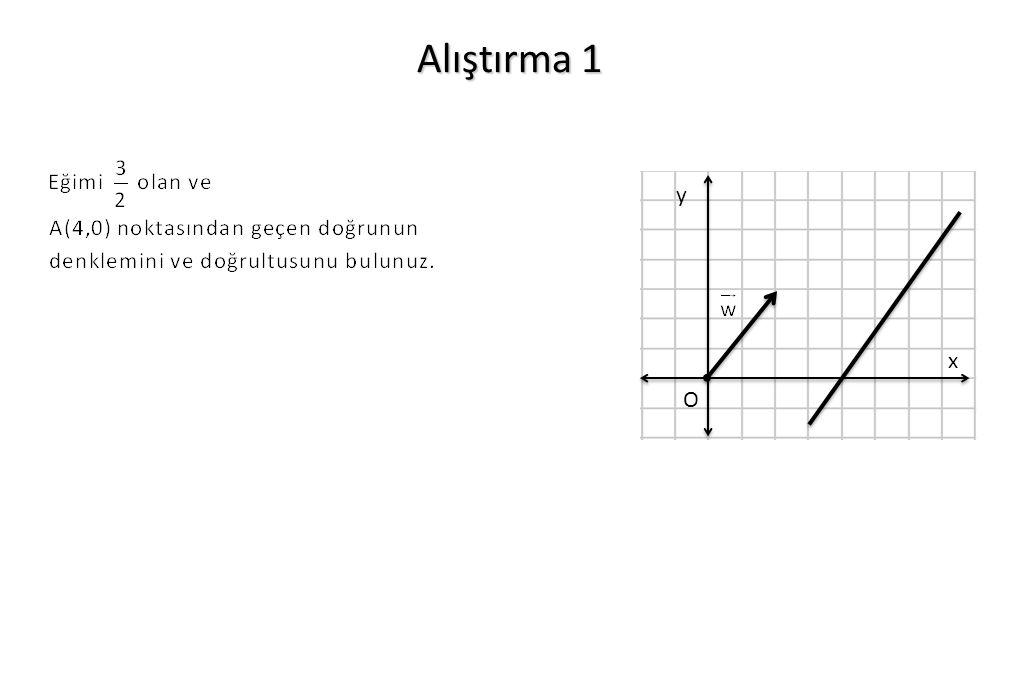 Alıştırma 1 y x O