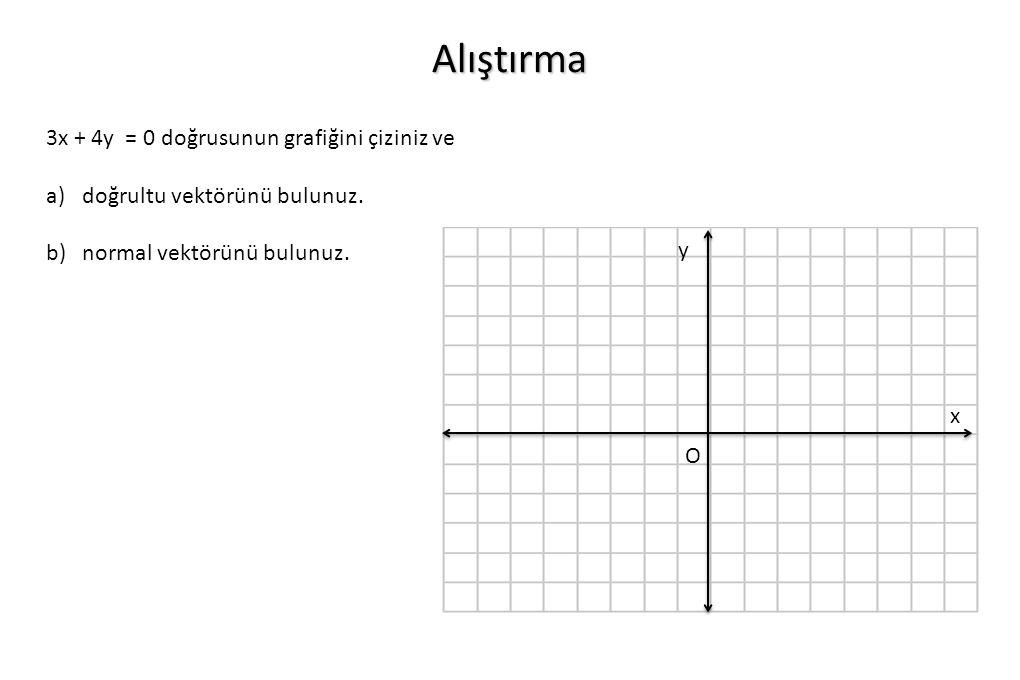 Alıştırma 3x + 4y = 0 doğrusunun grafiğini çiziniz ve