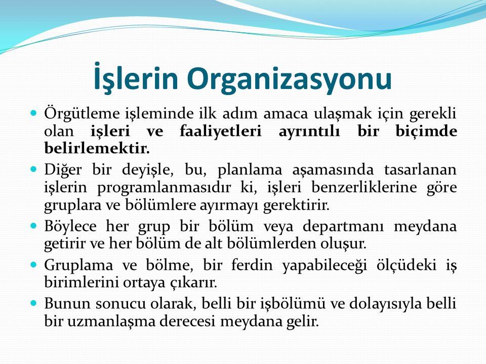 İşlerin Organizasyonu