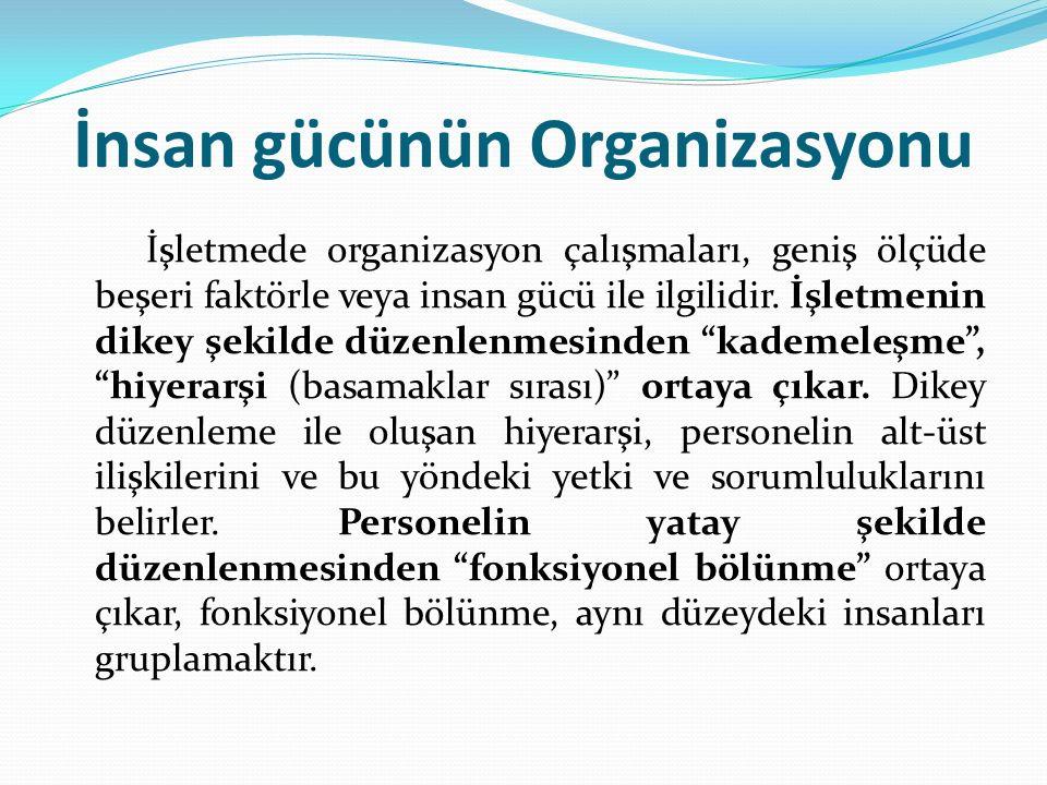 İnsan gücünün Organizasyonu