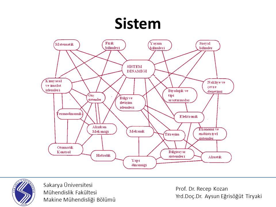 Sistem Sakarya Üniversitesi Mühendislik Fakültesi