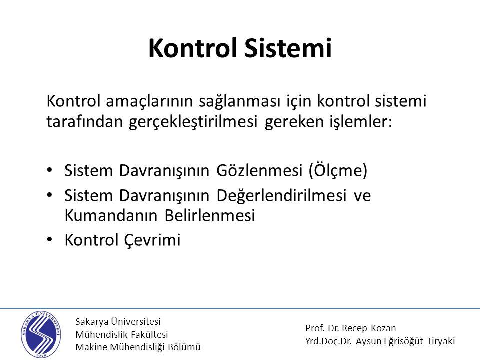 Kontrol Sistemi Kontrol amaçlarının sağlanması için kontrol sistemi tarafından gerçekleştirilmesi gereken işlemler:
