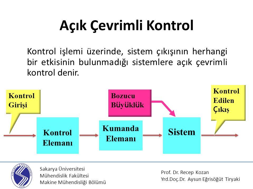 Açık Çevrimli Kontrol Kontrol işlemi üzerinde, sistem çıkışının herhangi bir etkisinin bulunmadığı sistemlere açık çevrimli kontrol denir.
