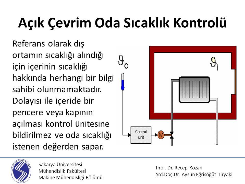 Açık Çevrim Oda Sıcaklık Kontrolü