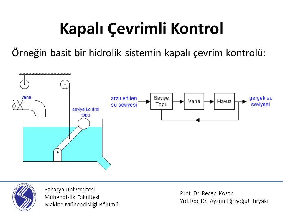 Kapalı Çevrimli Kontrol