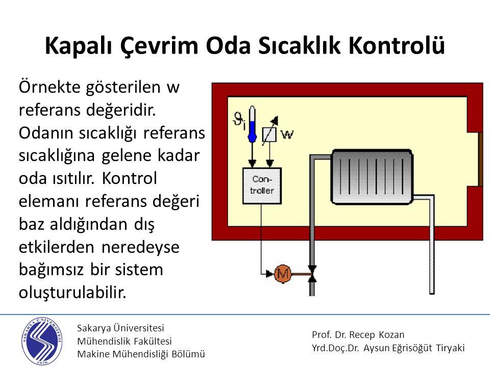 Kapalı Çevrim Oda Sıcaklık Kontrolü