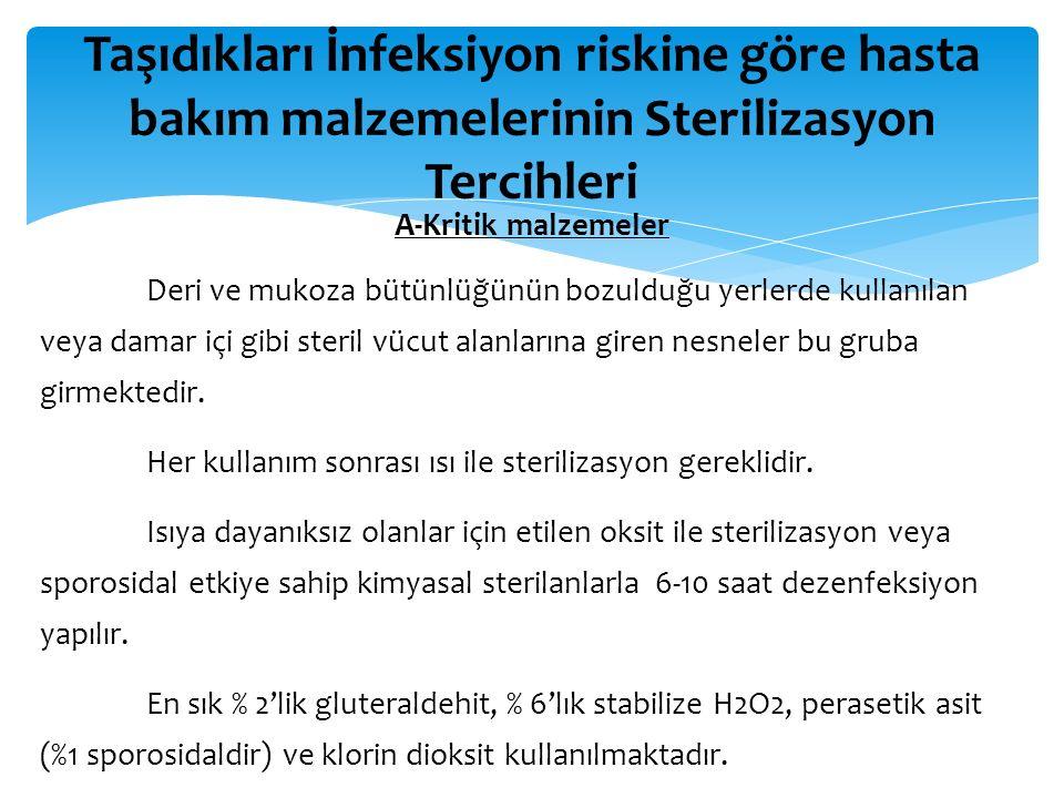 Taşıdıkları İnfeksiyon riskine göre hasta bakım malzemelerinin Sterilizasyon Tercihleri