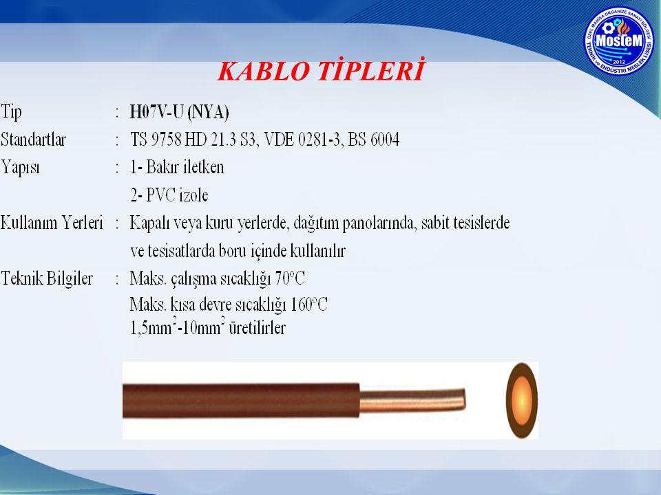 KABLO TİPLERİ