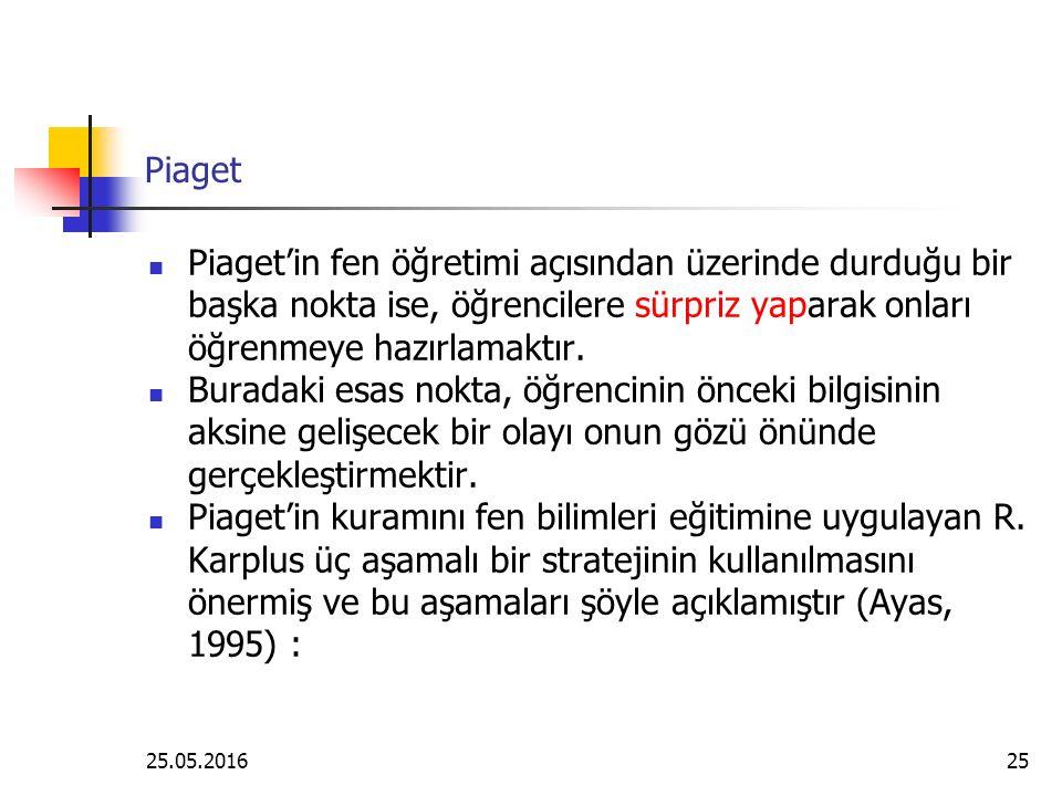 Piaget Piaget'in fen öğretimi açısından üzerinde durduğu bir başka nokta ise, öğrencilere sürpriz yaparak onları öğrenmeye hazırlamaktır.
