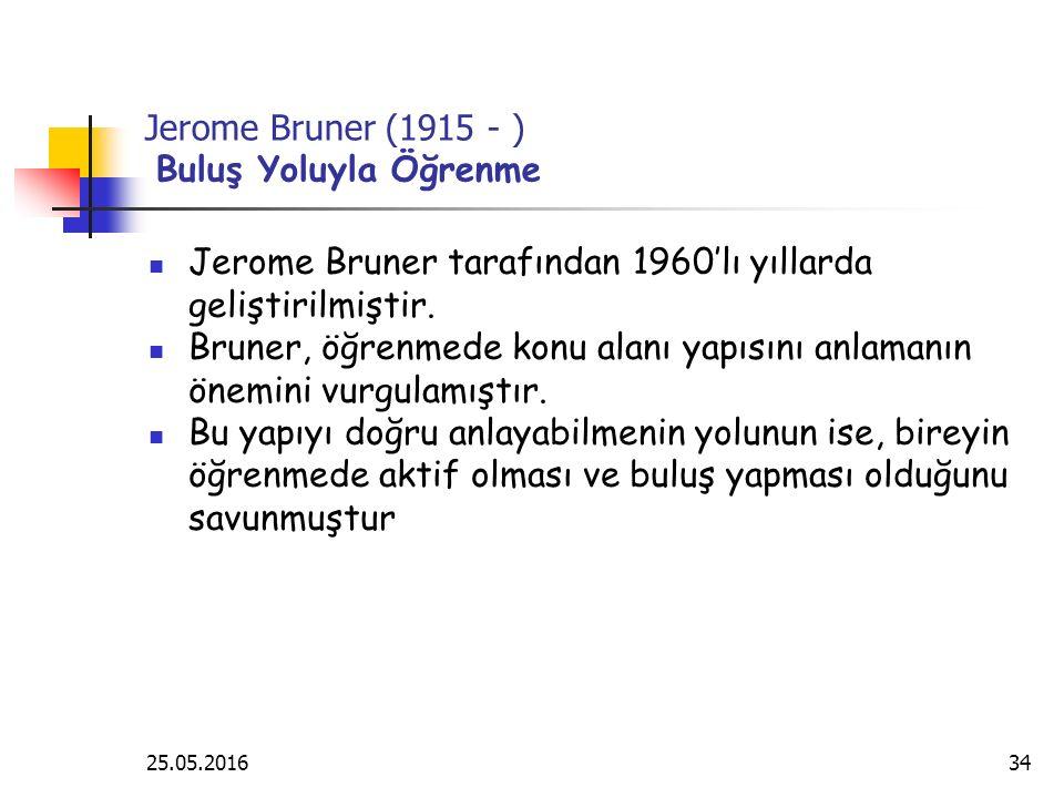 Jerome Bruner (1915 - ) Buluş Yoluyla Öğrenme