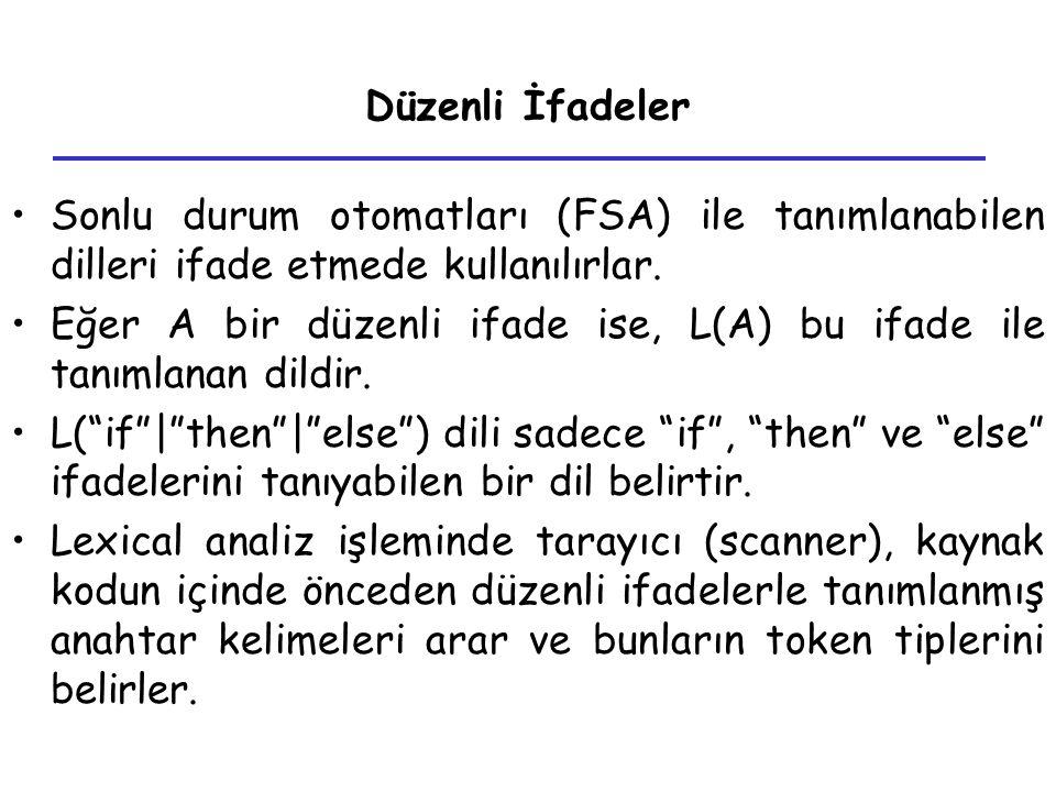 Düzenli İfadeler Sonlu durum otomatları (FSA) ile tanımlanabilen dilleri ifade etmede kullanılırlar.
