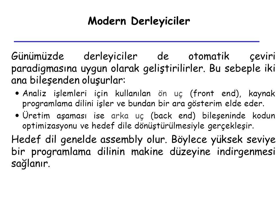 Modern Derleyiciler Günümüzde derleyiciler de otomatik çeviri paradigmasına uygun olarak geliştirilirler. Bu sebeple iki ana bileşenden oluşurlar: