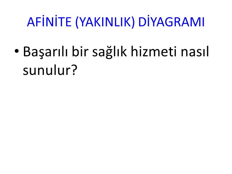AFİNİTE (YAKINLIK) DİYAGRAMI