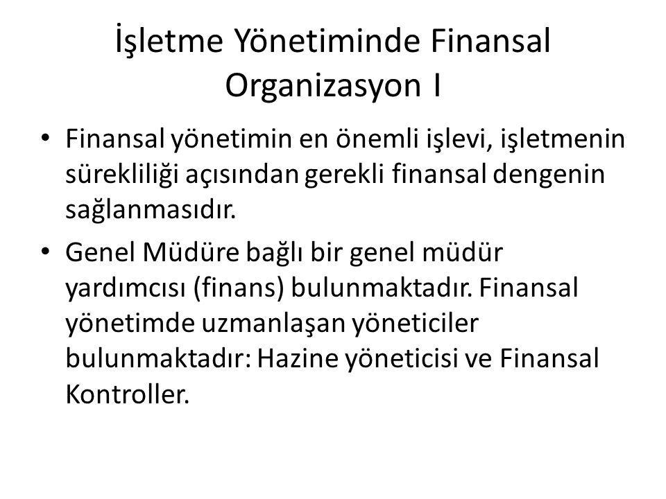İşletme Yönetiminde Finansal Organizasyon I