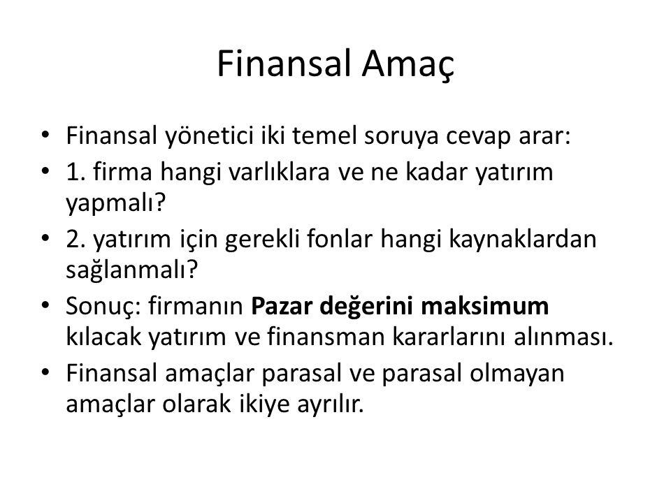 Finansal Amaç Finansal yönetici iki temel soruya cevap arar: