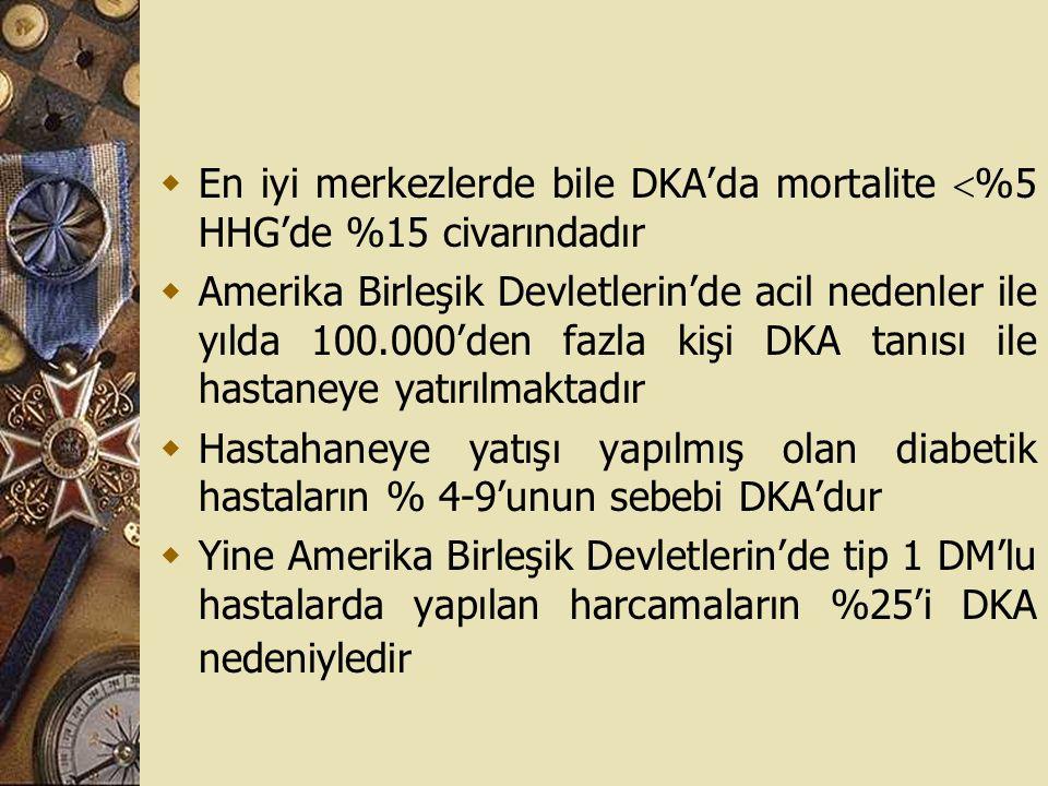 En iyi merkezlerde bile DKA'da mortalite %5 HHG'de %15 civarındadır