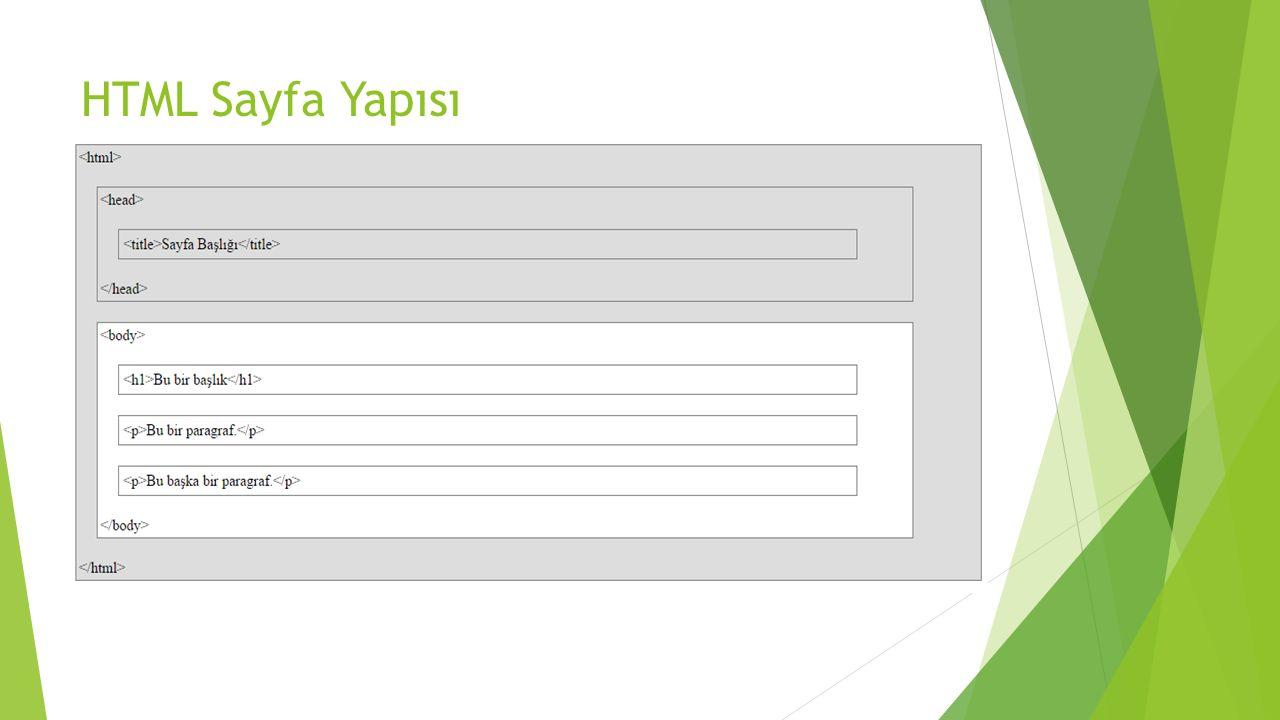 HTML Sayfa Yapısı