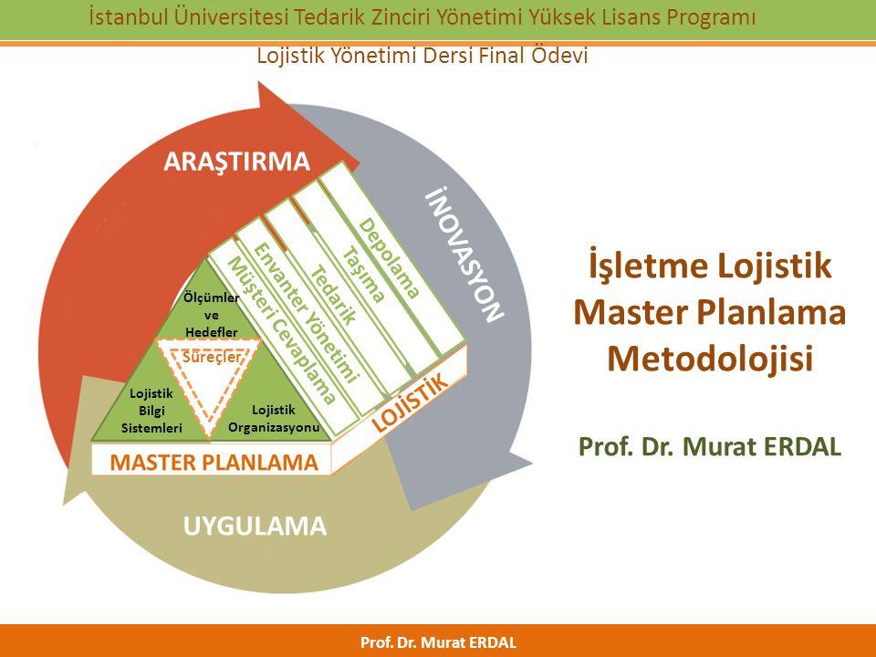 Lojistik Bilgi Sistemleri Lojistik Organizasyonu